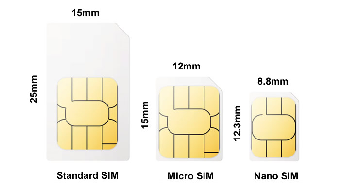 Buying Guide of the Best SIM Card Adapter for Nano Micro and
